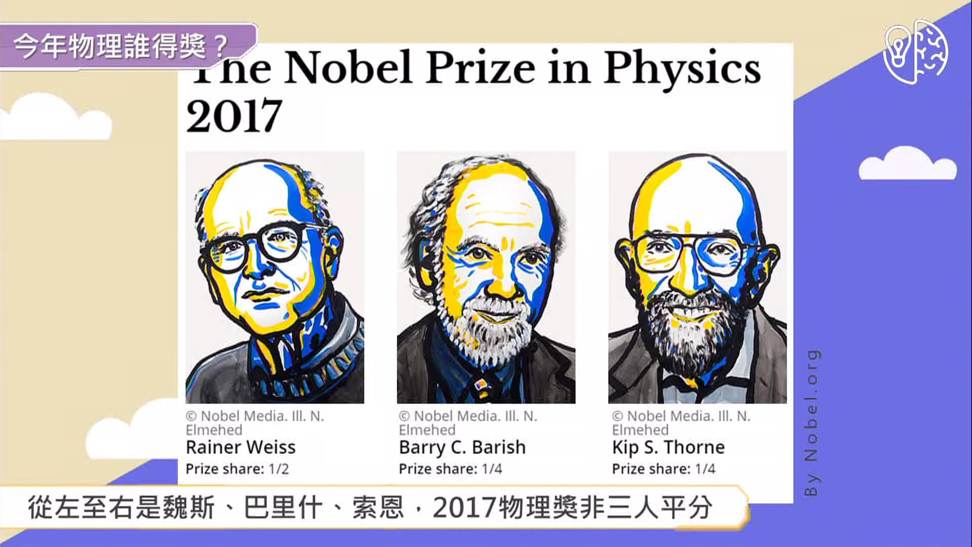 2017年諾貝爾物理獎得主畫像